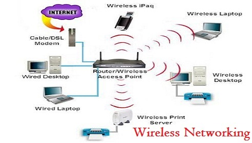 Wireless Networking Fci